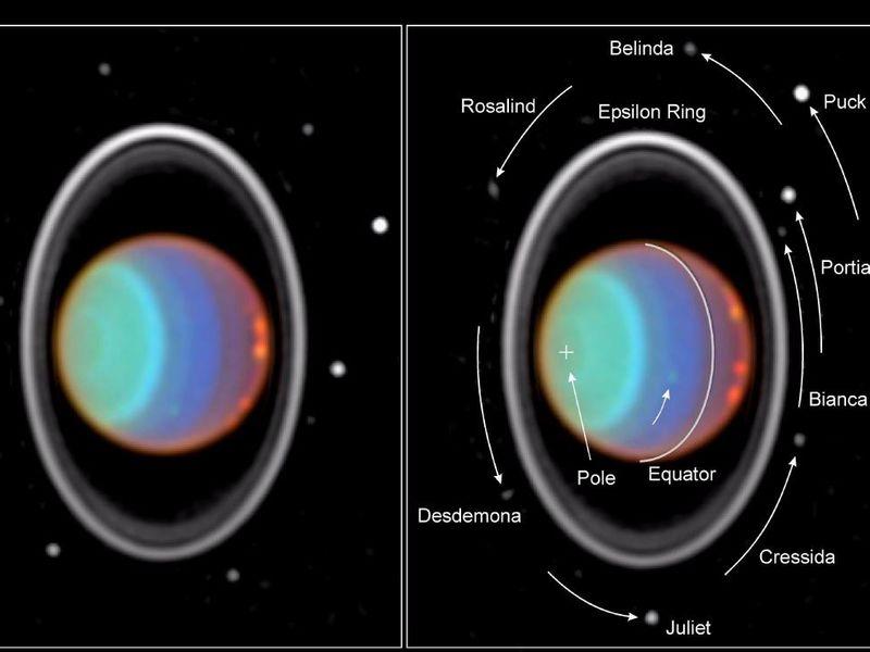 Uranus-kippen